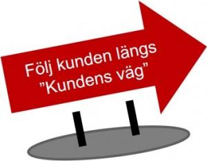 Kunden_väg_pil