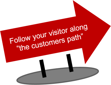customers_path